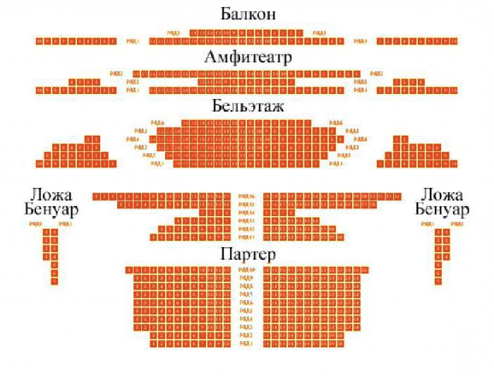 Схема зала театр им горького ростов на дону