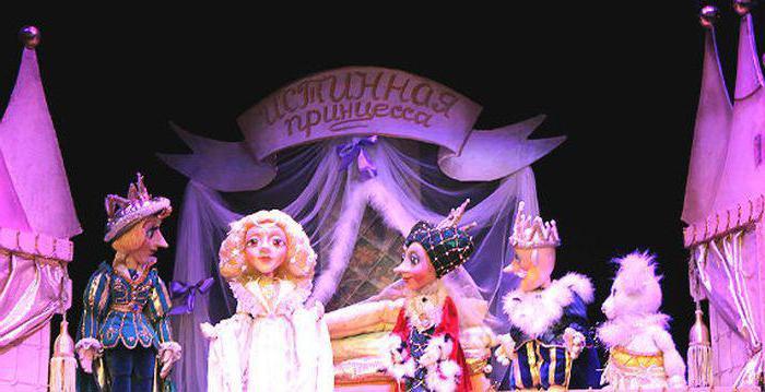 детский кукольный театр рыбинск