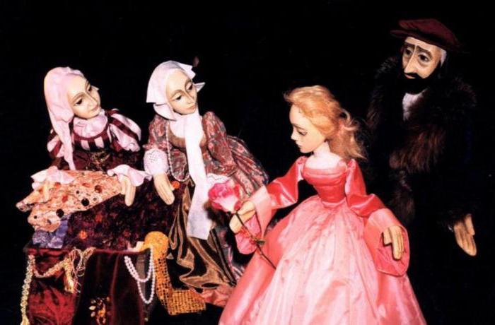 гродно театр кукол адрес