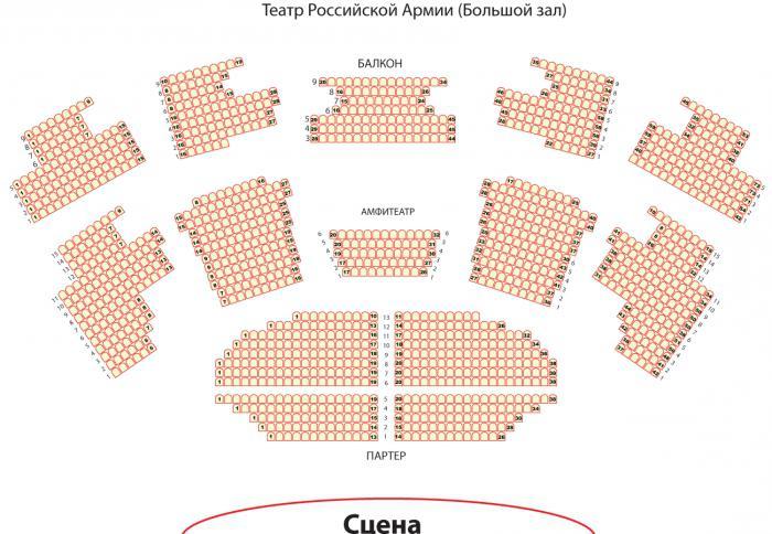 театр армии схема зала