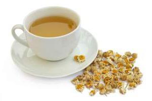 монастырский сбор чай для похудения народными методами