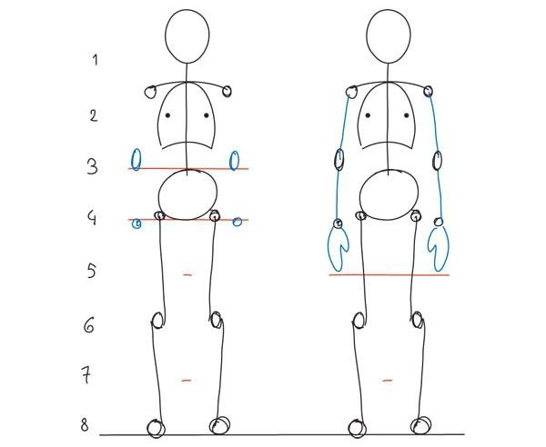 рисование головы человека пропорции