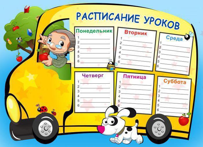Список предметов в школе