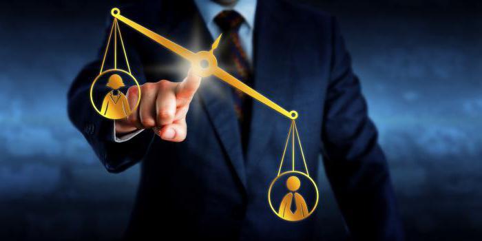 Пробелы в праве и методы их восполнения. Теория права и стра…