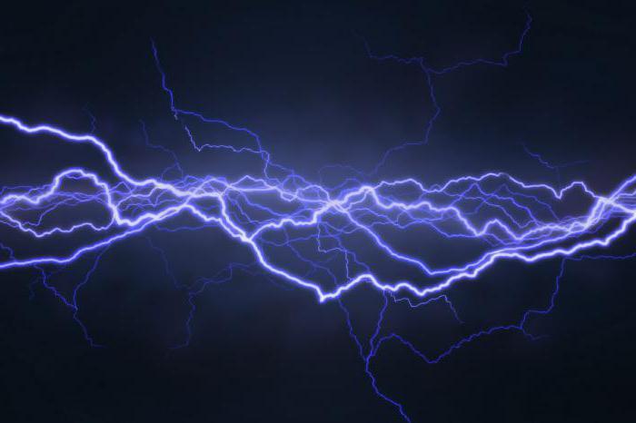 физика электричества