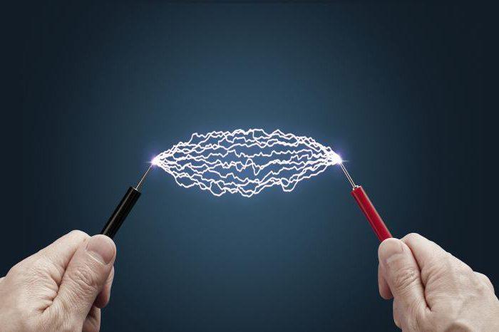 магнитное поле катушки с током электромагниты и их применение