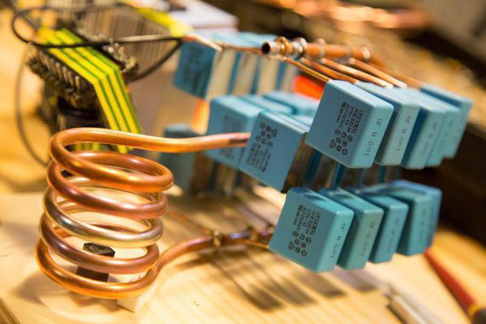 индукция магнитного поля катушки с током