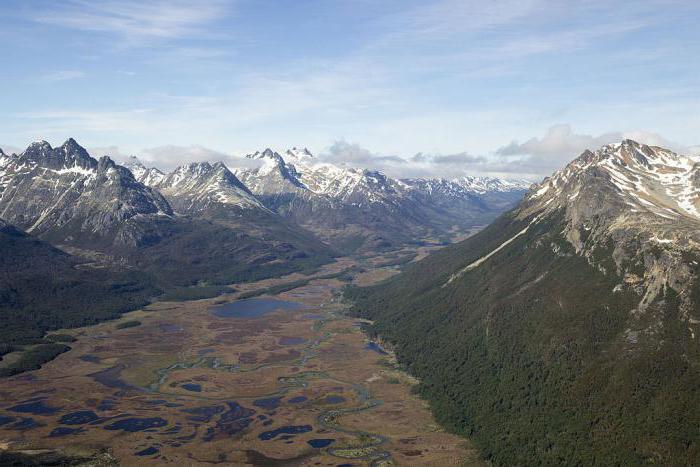 абсолютная высота горы анды