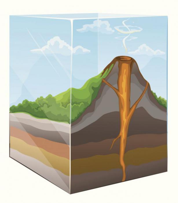 где чаще возникают вулканы