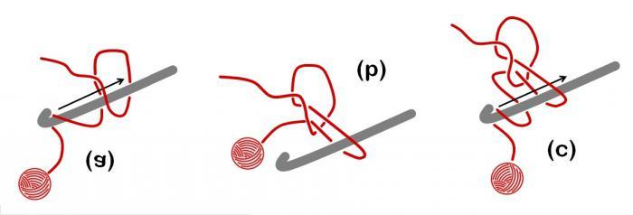 научиться читать схемы вязания крючком