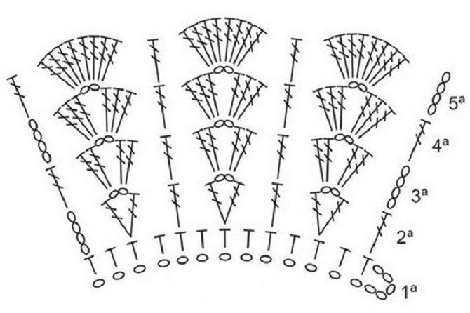 вязание крючком воротнички