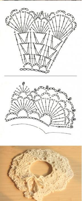 кружевные воротнички крючком