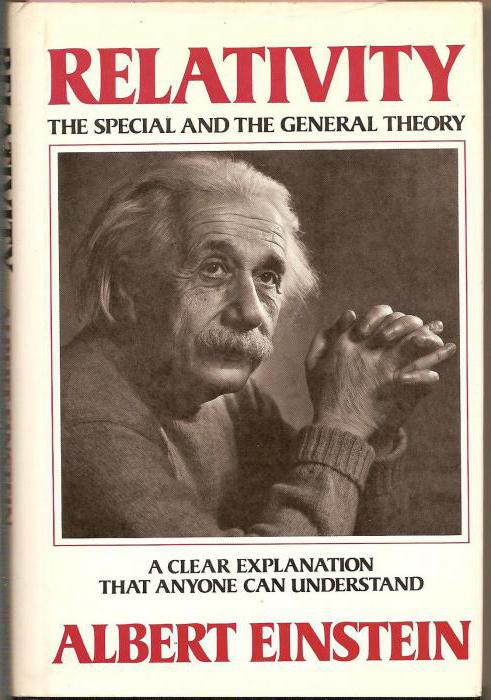 albert einsteins theory of special relativity essay Embed (for wordpresscom hosted blogs and archiveorg item  tags.