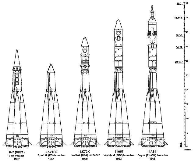 ракета Союз фото