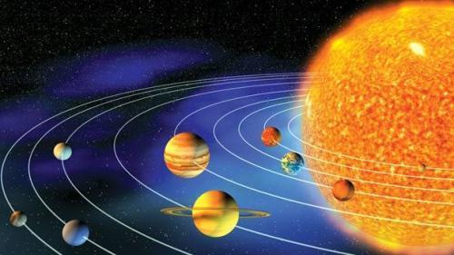 название солнечной системы