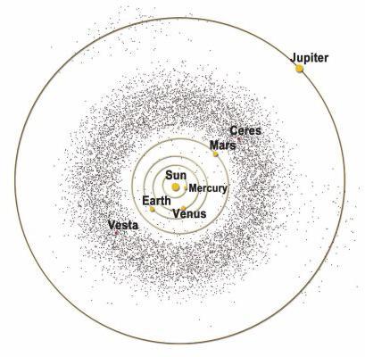 Презентация на тему самые большие астероиды и их движение 7 класс