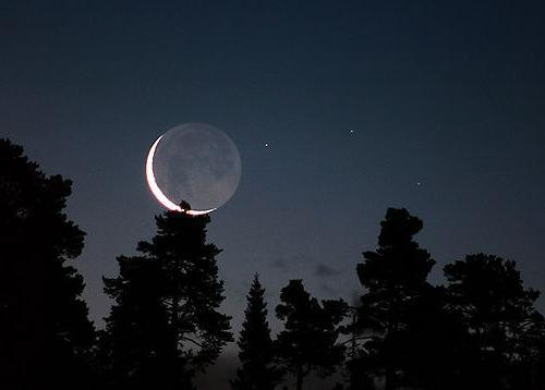 полная луна это
