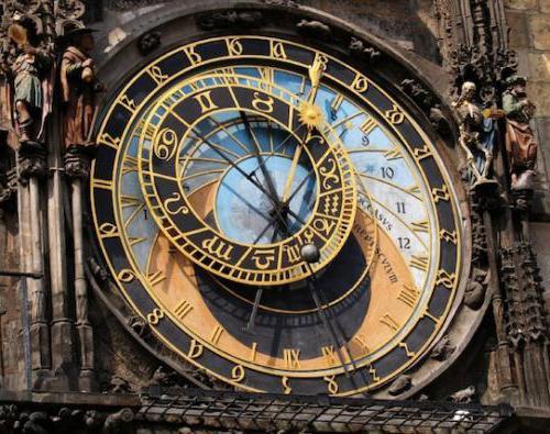 Астрономический час это сколько минут