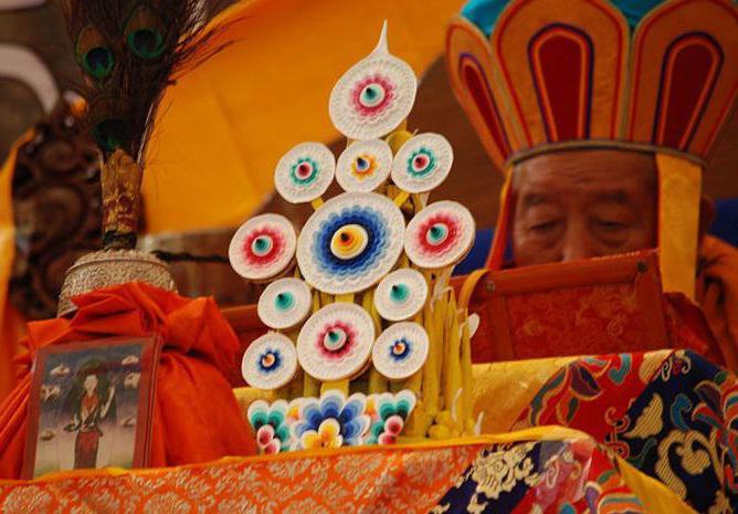 Буддийские практики