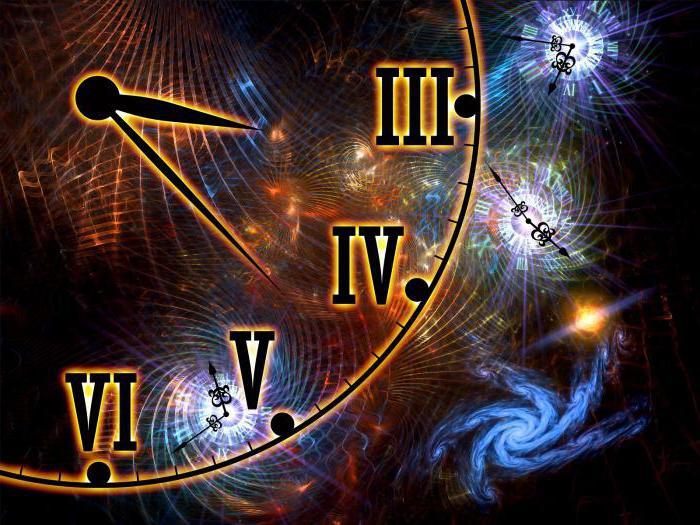 Магия чисел, гадания на числах и нумерология