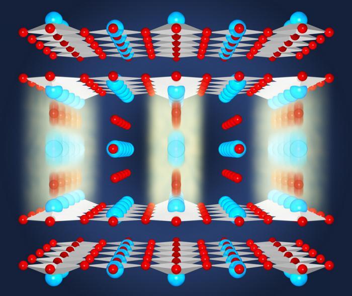 Основные кристаллические решетки металлов