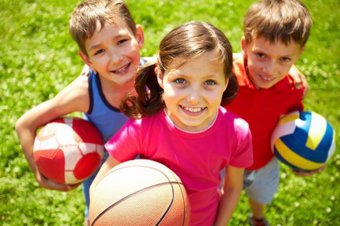 алгоритм определения групп здоровья у детей в возрасте