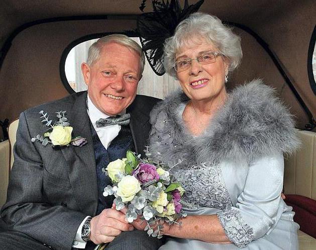 40 год свадьбы это какая свадьба