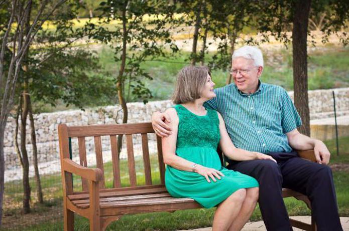 день свадьбы 40 лет какая свадьба