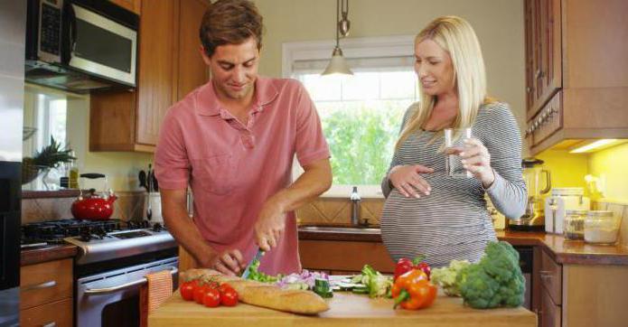 Фолиевая кислота при беременности сколько принимать месяцев 25