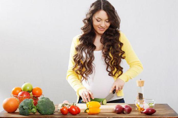 Как и сколько пить фолиевую кислоту при беременности? Фолиевая кислота и витамин Е при беременности