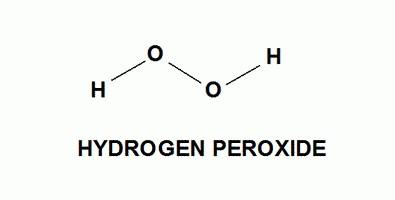 Как почистить пятки перекисью водорода