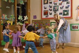 Уголки в детском саду в средней группе