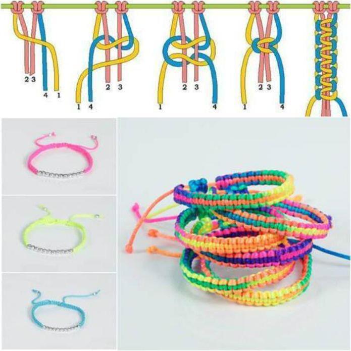 плетение из 4 веревок