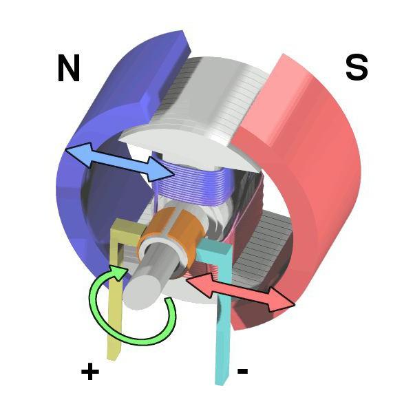 Модель электродвигателя картинка