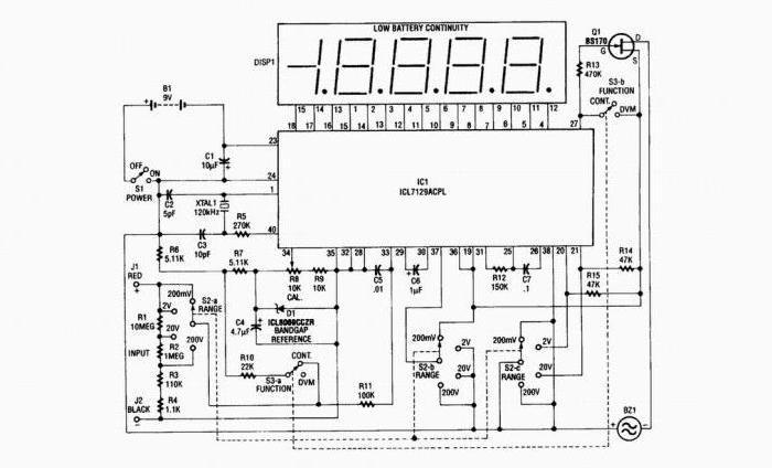 цифровые амперметры и вольтметры