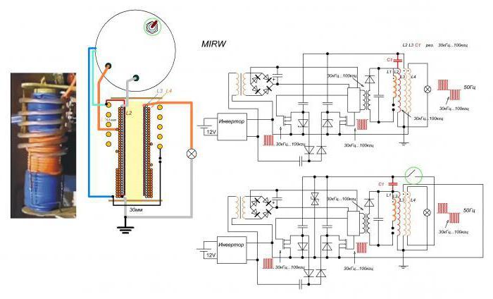 генератор капанадзе