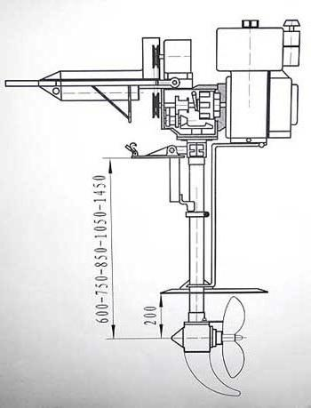 самодельные лодочные моторы из бензопилы