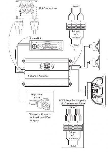 как правильно подключить колонки к автомагнитоле sony