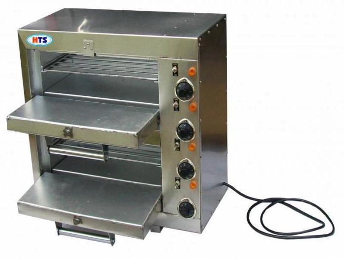 Помпейская печь для пиццы своими руками