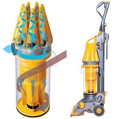 Современные пылесосы дайсон dusting brush for dyson