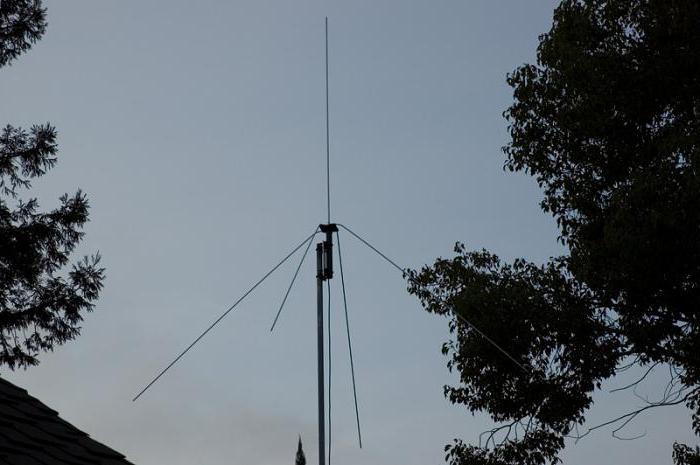 Антенные устройства - Радиосвязь