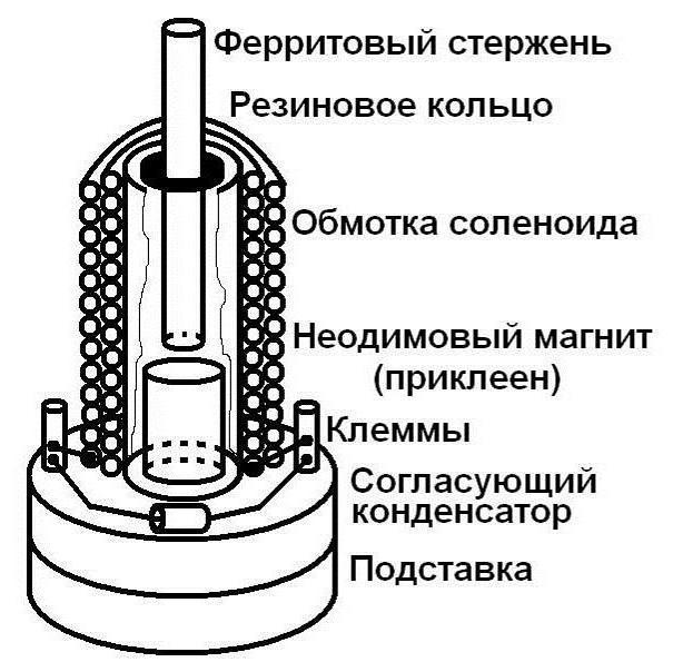 Зарядное устройство 14 вольт своими руками