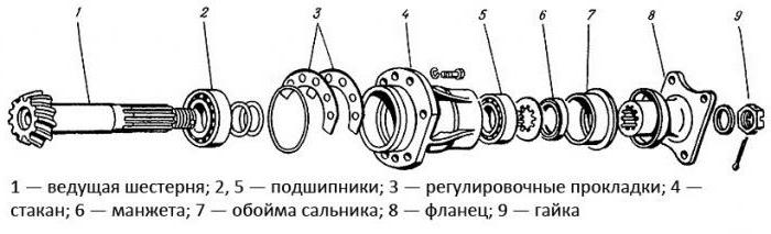 редуктор переднего моста мтз 82