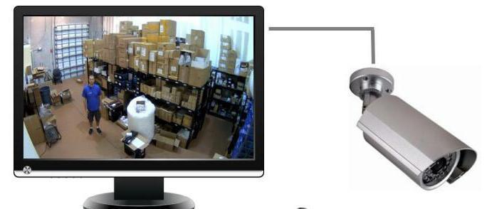как подключить камеру видеонаблюдения