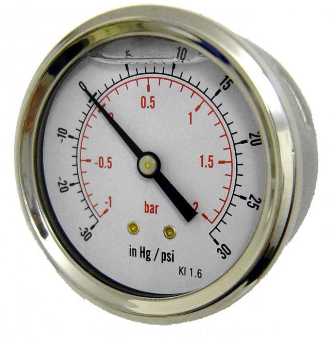 Манометры для измерения нагрузки на ось
