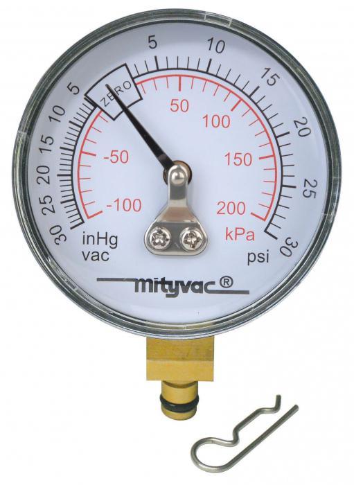 манометры давления газа