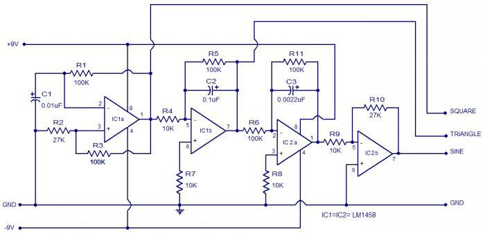 генераторы сигнала