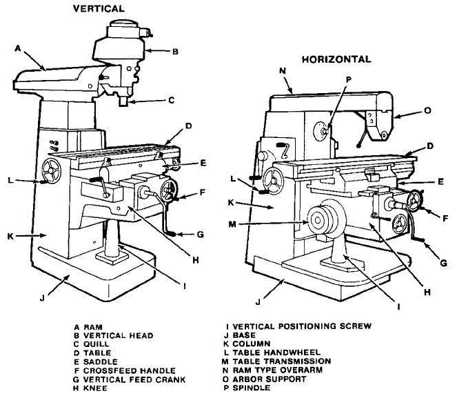 чертеж самодельного фрезерного станка