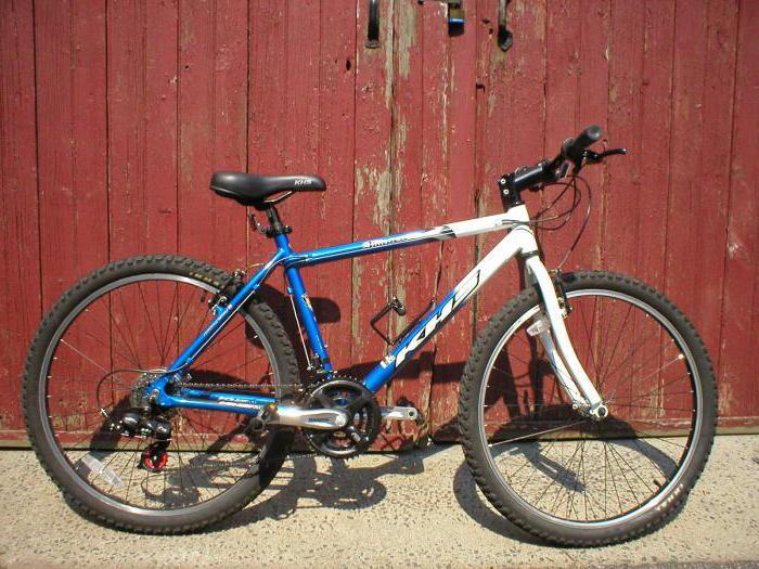 велосипеды khs страна производитель