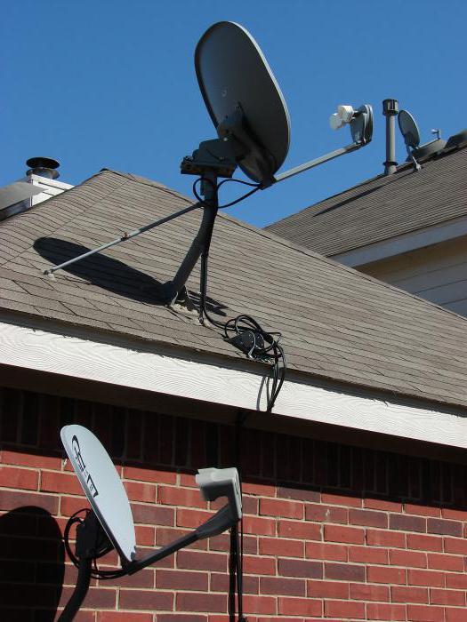 программа для настройки спутниковой антенны